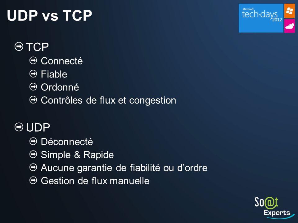 UDP vs TCP TCP UDP Connecté Fiable Ordonné