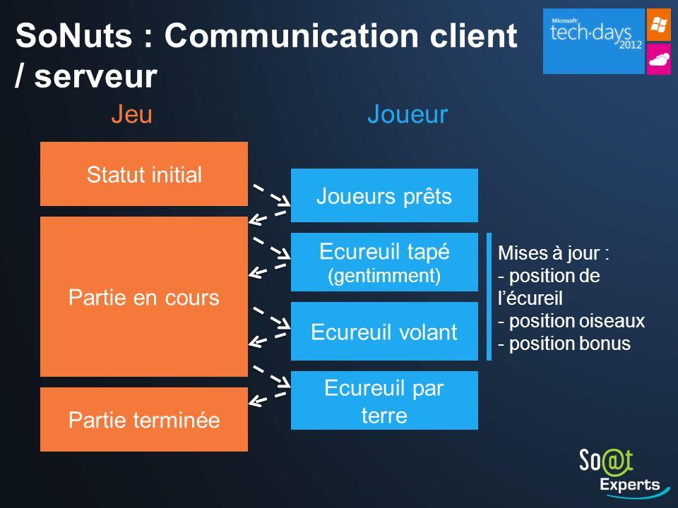 SoNuts : Communication client / serveur