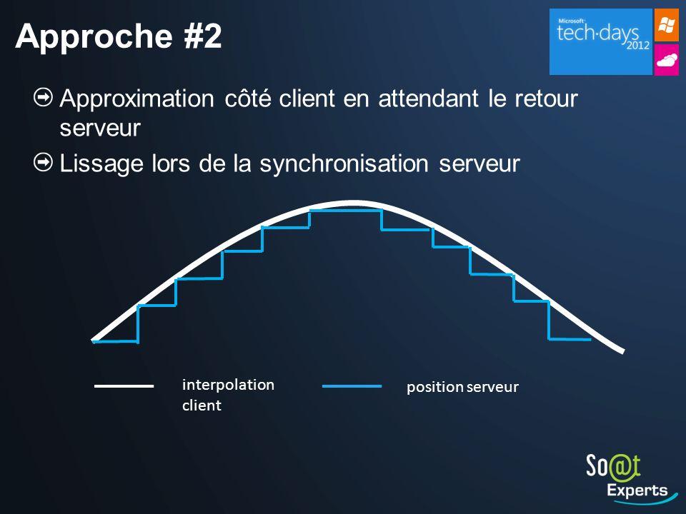 Approche #2 Approximation côté client en attendant le retour serveur