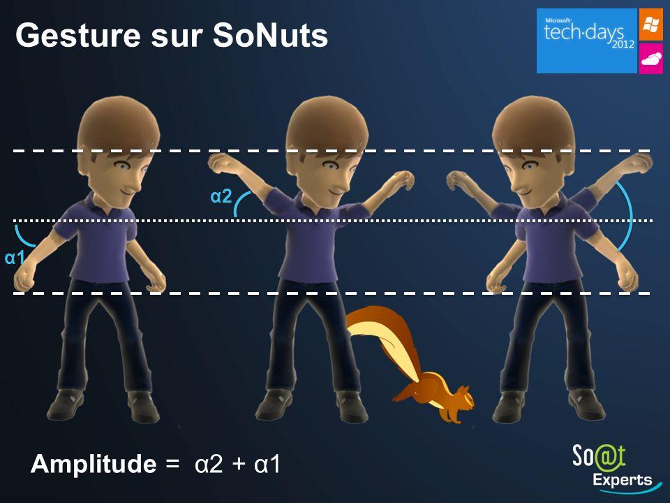 Gesture sur SoNuts α2 α1 Amplitude = α2 + α1