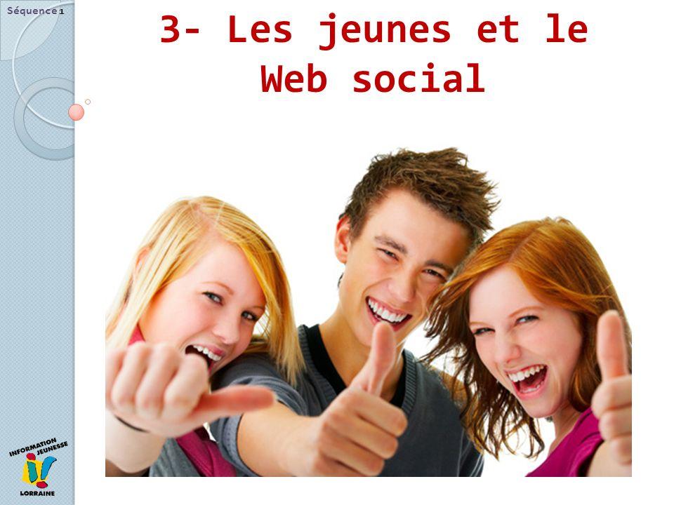 3- Les jeunes et le Web social