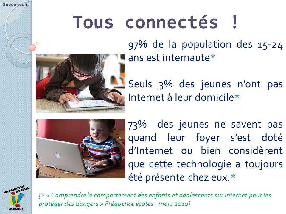 Tous connectés ! 97% de la population des 15-24 ans est internaute*
