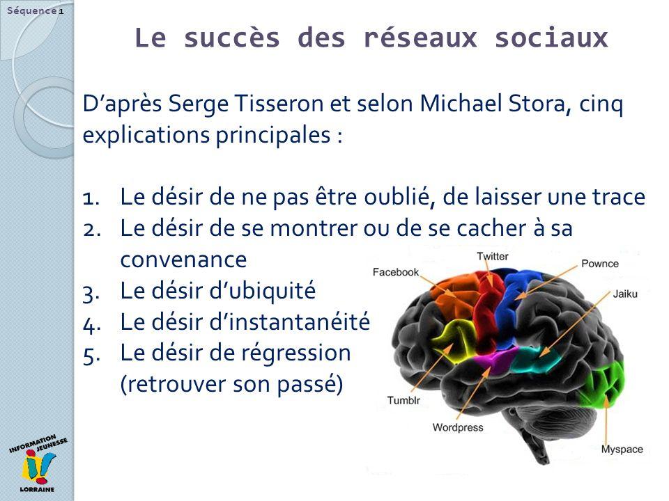 Le succès des réseaux sociaux