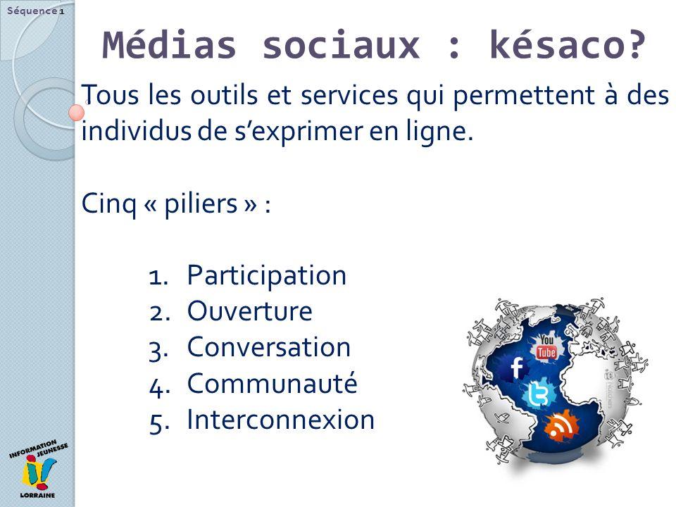 Médias sociaux : késaco