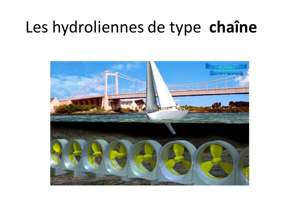 Les hydroliennes de type chaîne