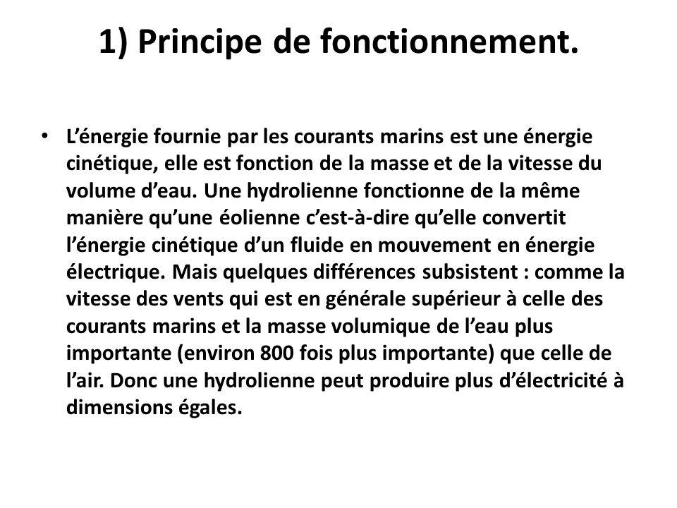 1) Principe de fonctionnement.