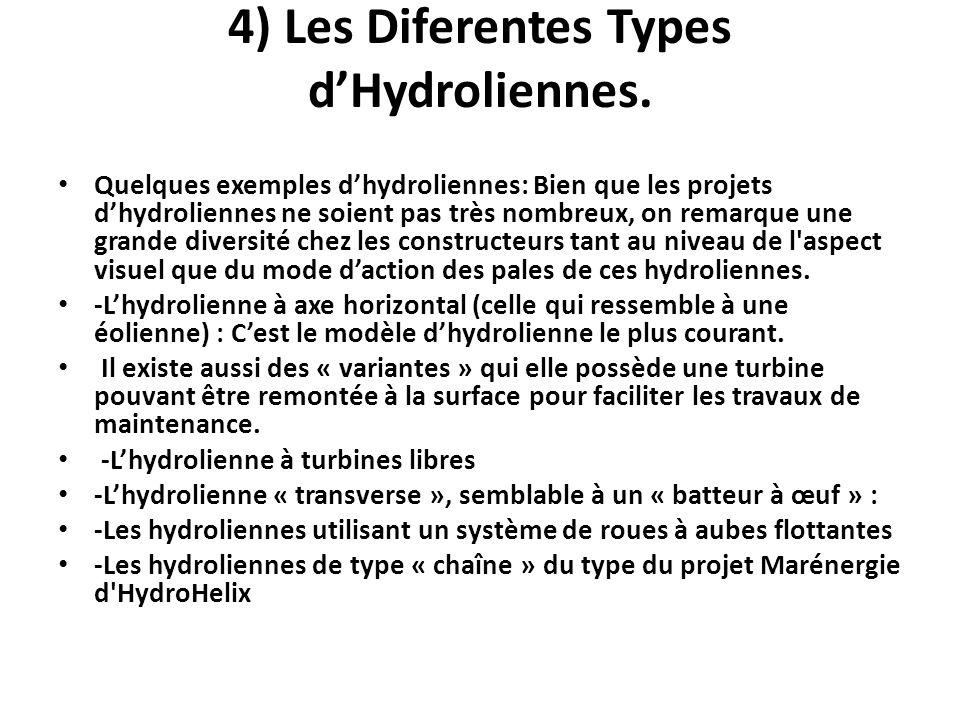 4) Les Diferentes Types d'Hydroliennes.