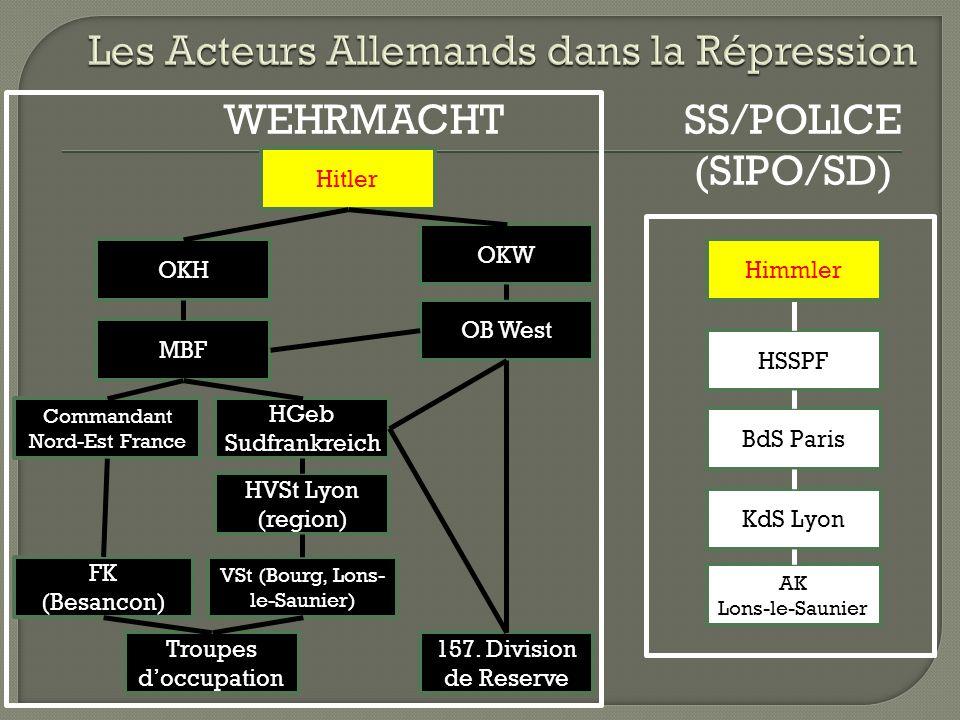 Les Acteurs Allemands dans la Répression