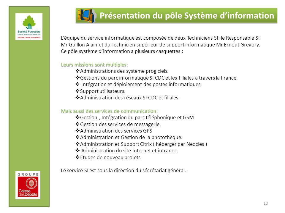Présentation du pôle Système d'information