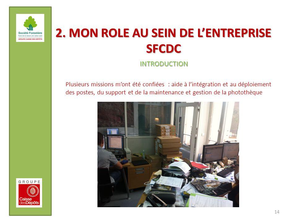 2. MON ROLE AU SEIN DE L'ENTREPRISE SFCDC