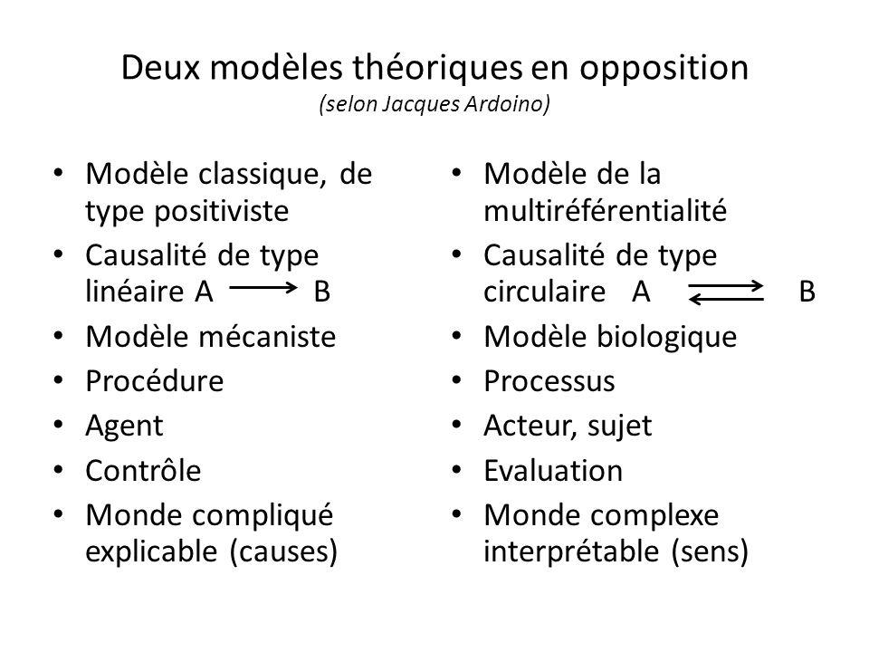 Deux modèles théoriques en opposition (selon Jacques Ardoino)