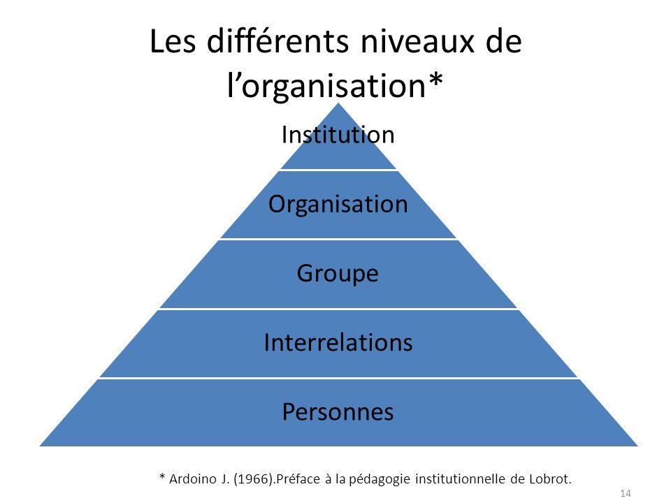 Les différents niveaux de l'organisation*