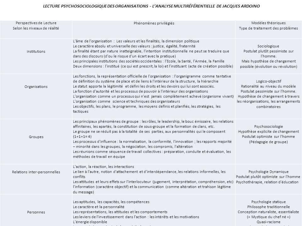 Lecture psychosociologique des organisations - L'analyse multiréférentielle de Jacques Ardoino