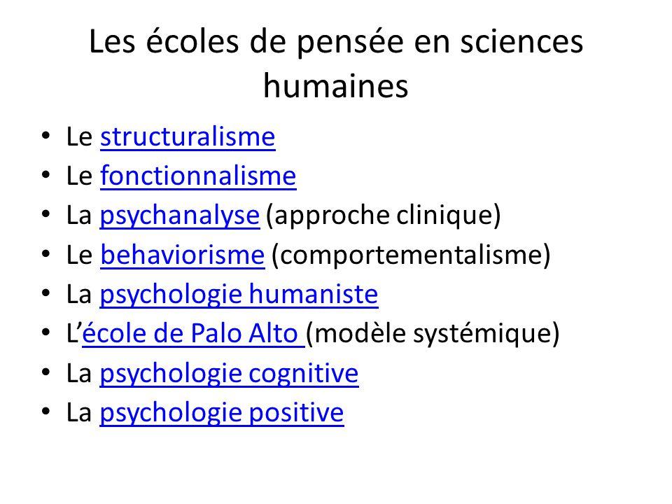 Les écoles de pensée en sciences humaines