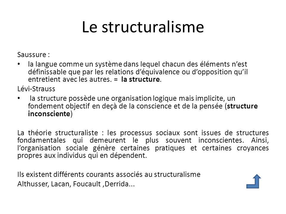 Le structuralisme Saussure :