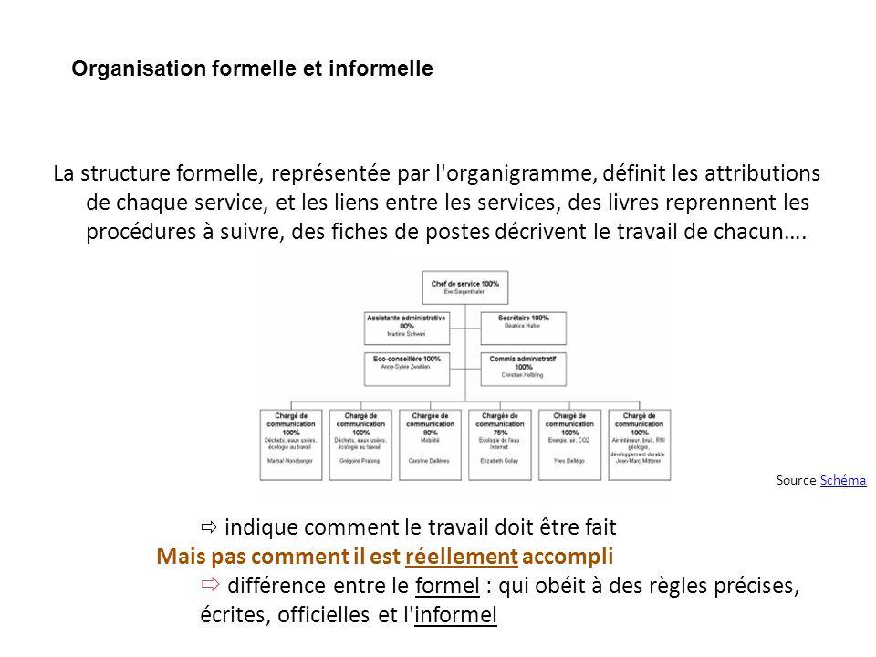 Organisation formelle et informelle