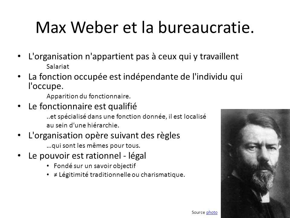 Max Weber et la bureaucratie.