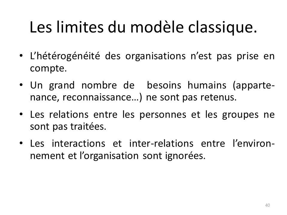 Les limites du modèle classique.