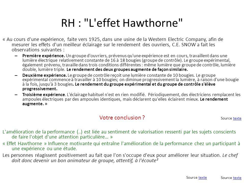RH : L effet Hawthorne Votre conclusion