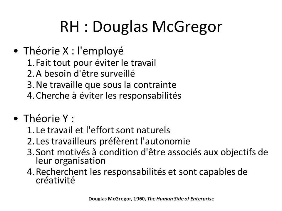 RH : Douglas McGregor Théorie X : l employé Théorie Y :