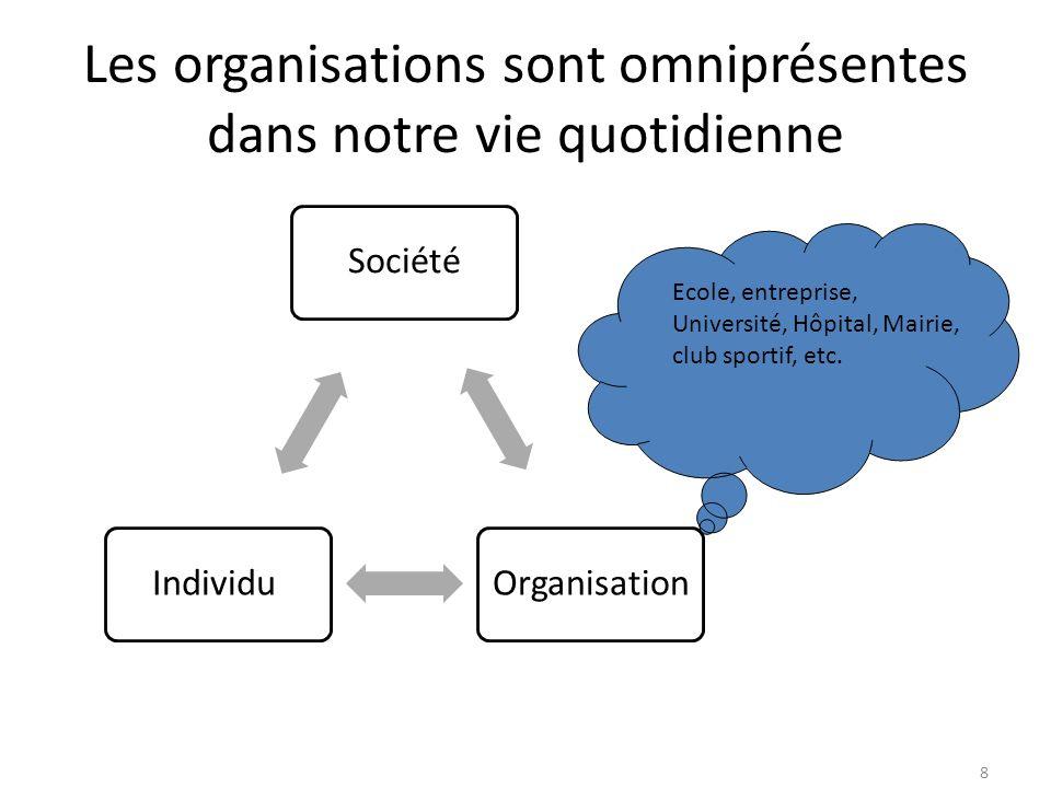 Les organisations sont omniprésentes dans notre vie quotidienne