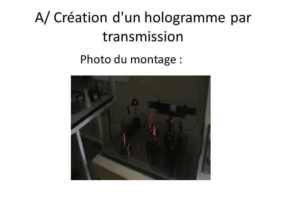 A/ Création d un hologramme par transmission
