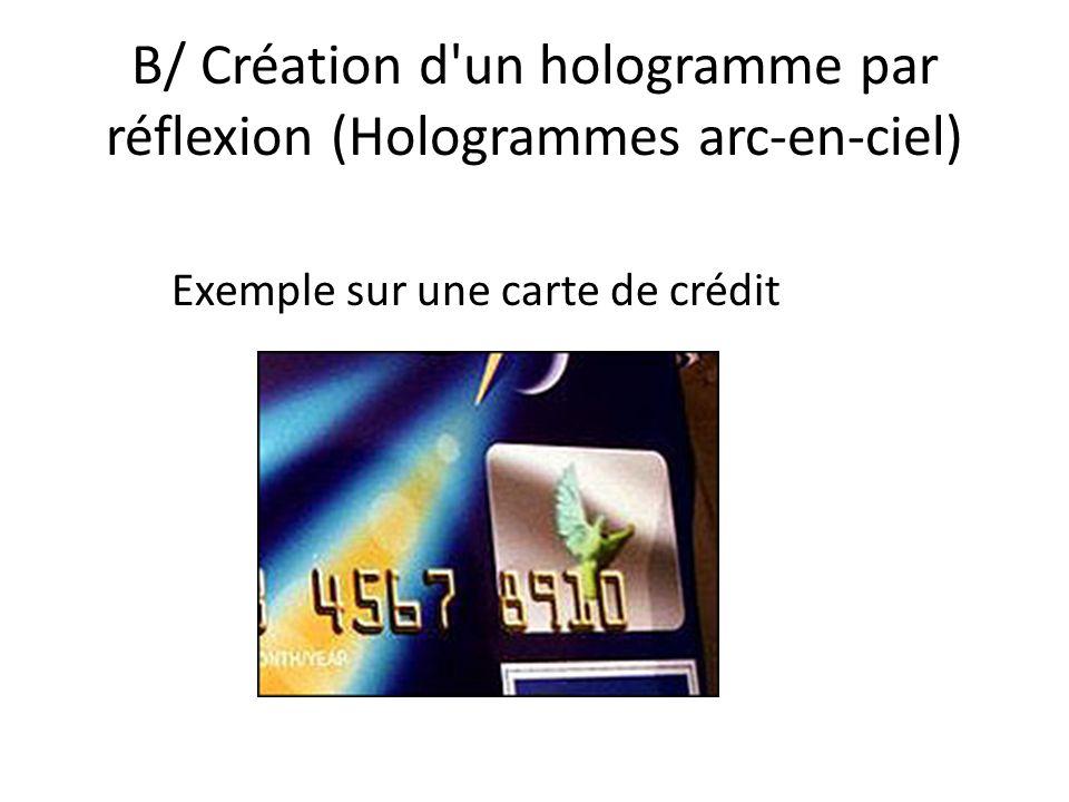 B/ Création d un hologramme par réflexion (Hologrammes arc-en-ciel)