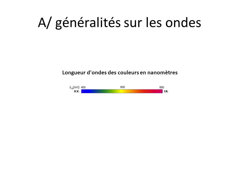 A/ généralités sur les ondes