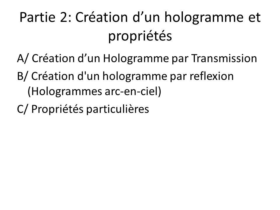 Partie 2: Création d'un hologramme et propriétés
