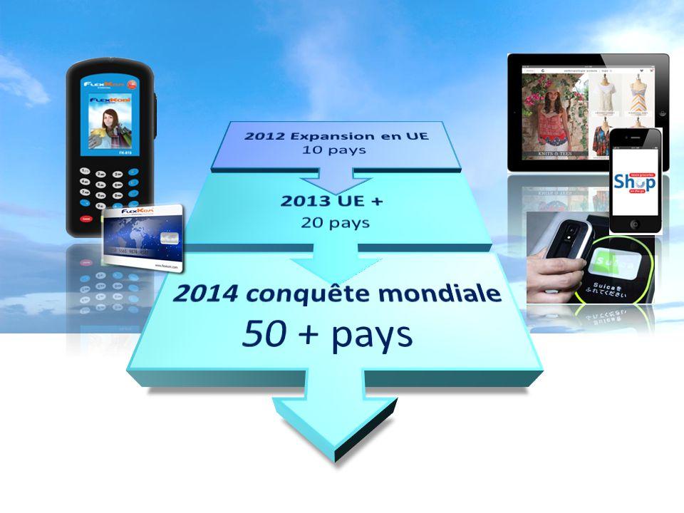 50 + pays Expansion en UE 10 pays 2013 UE + 2014 conquête mondiale
