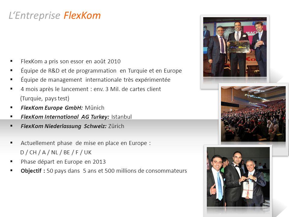 L'Entreprise FlexKom 3 FlexKom a pris son essor en août 2010