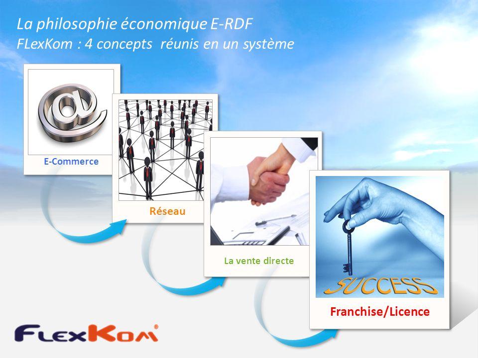 La philosophie économique E-RDF