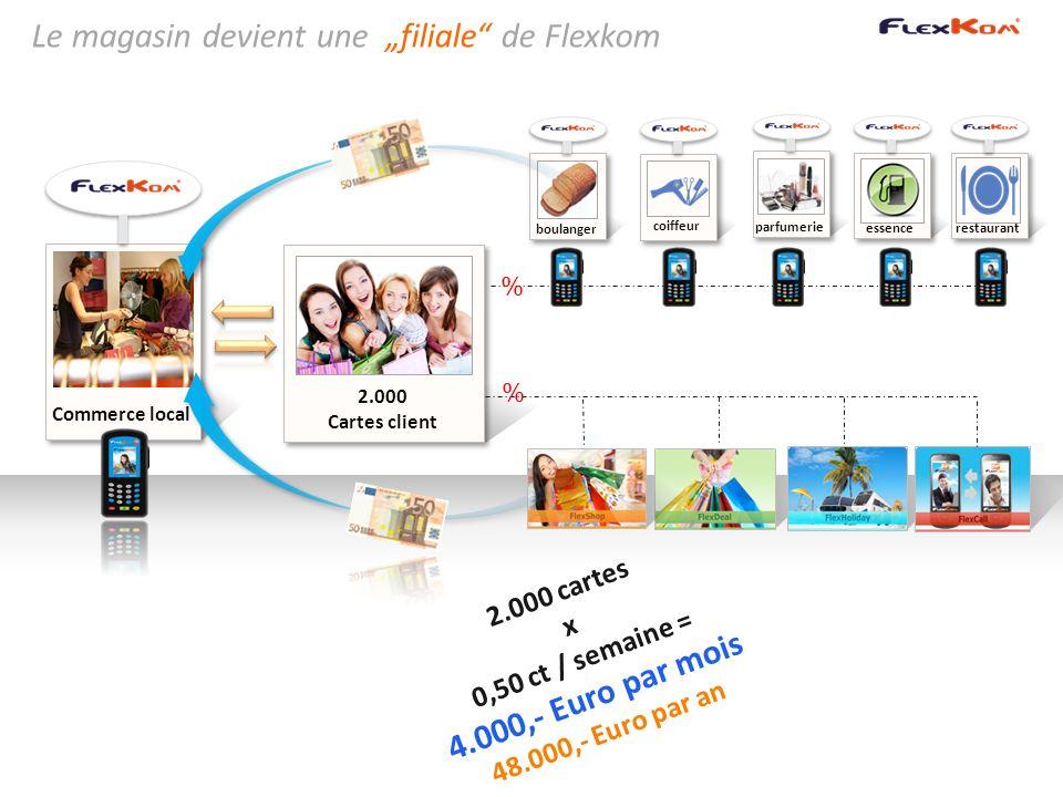 """Le magasin devient une """"filiale de Flexkom"""