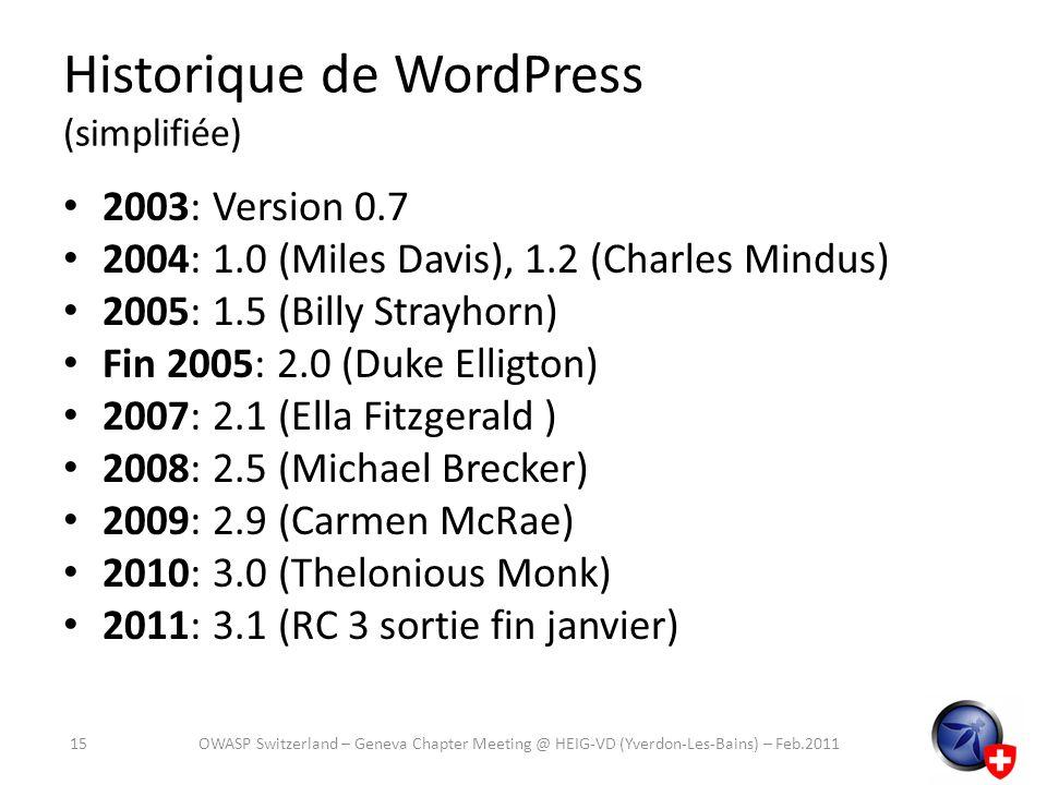 Historique de WordPress (simplifiée)