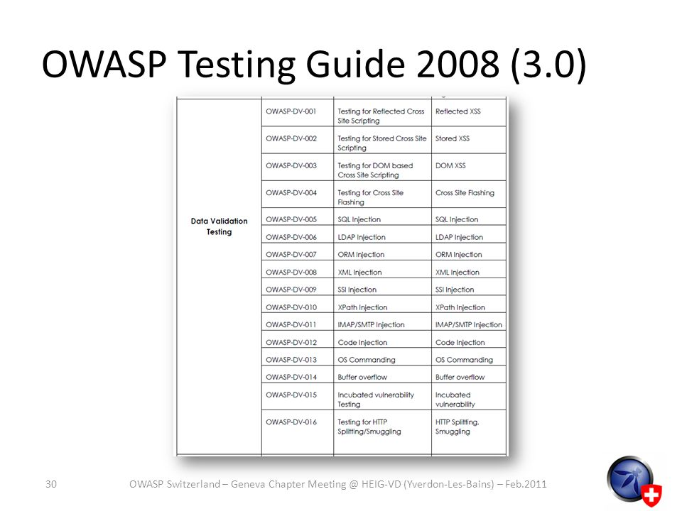 OWASP Testing Guide 2008 (3.0) OWASP Switzerland – Geneva Chapter Meeting @ HEIG-VD (Yverdon-Les-Bains) – Feb.2011.