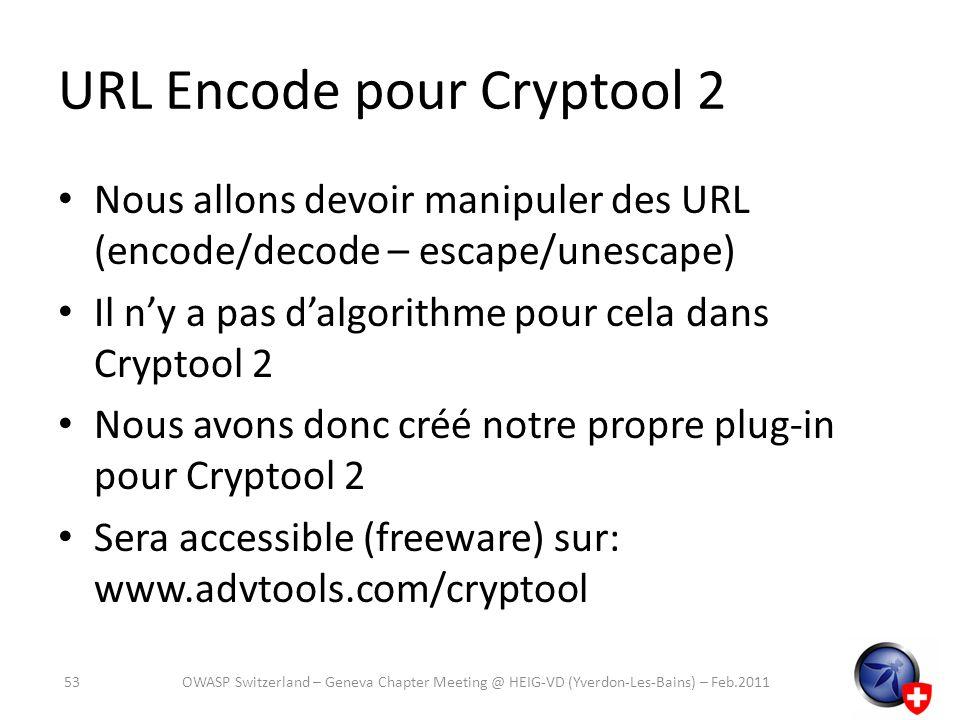 URL Encode pour Cryptool 2