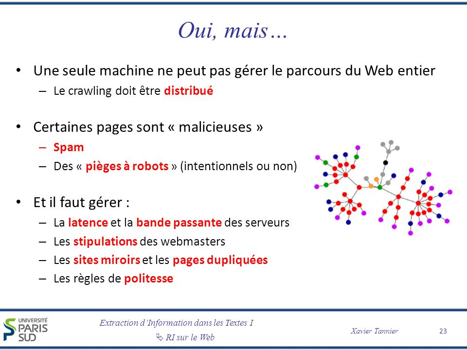 Oui, mais… Une seule machine ne peut pas gérer le parcours du Web entier. Le crawling doit être distribué.