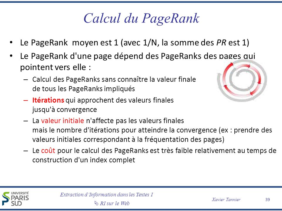 Calcul du PageRank Le PageRank moyen est 1 (avec 1/N, la somme des PR est 1)
