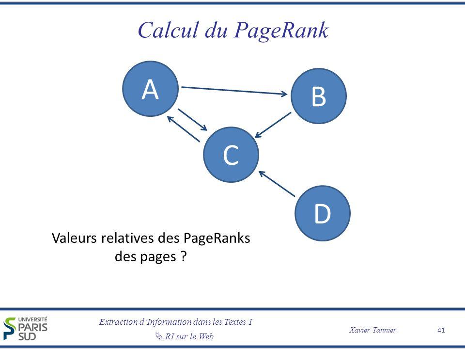 Valeurs relatives des PageRanks des pages