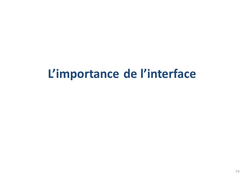 L'importance de l'interface