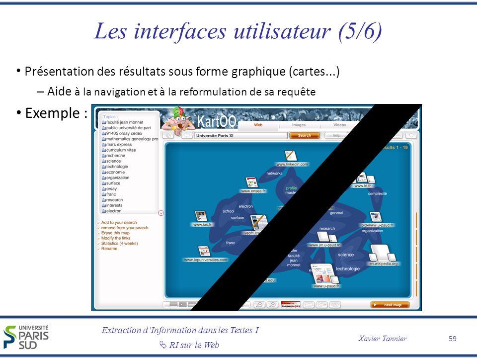 Les interfaces utilisateur (5/6)