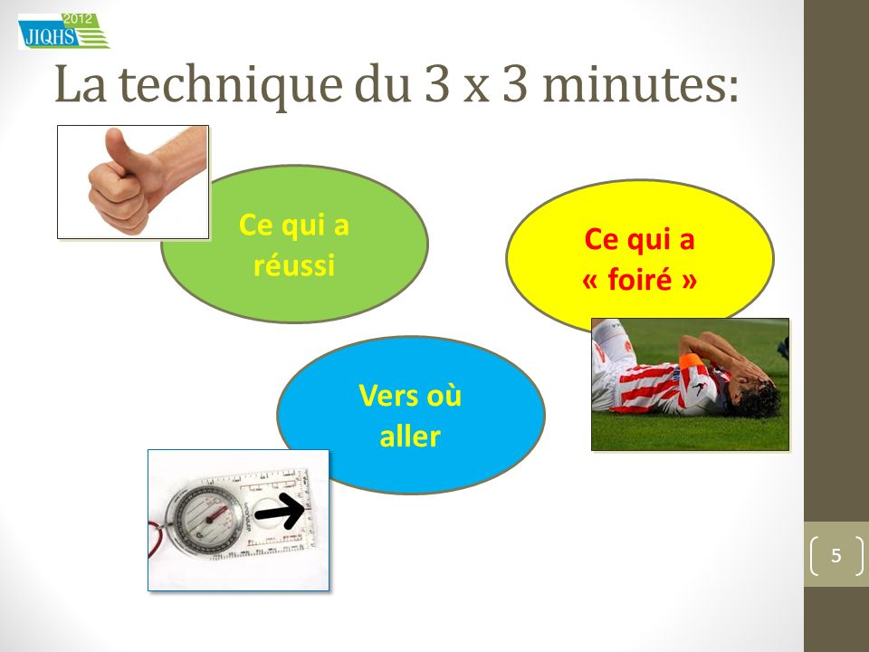 La technique du 3 x 3 minutes: