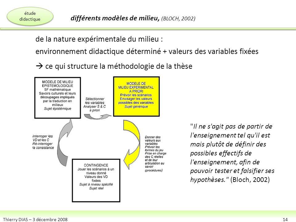 différents modèles de milieu, (BLOCH, 2002)