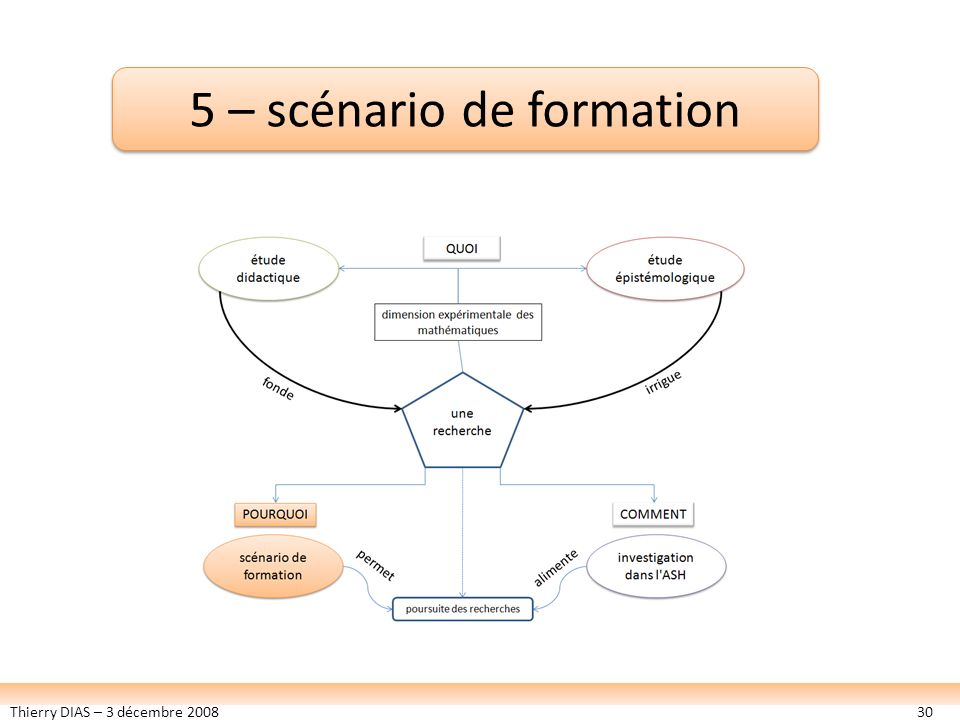 5 – scénario de formation