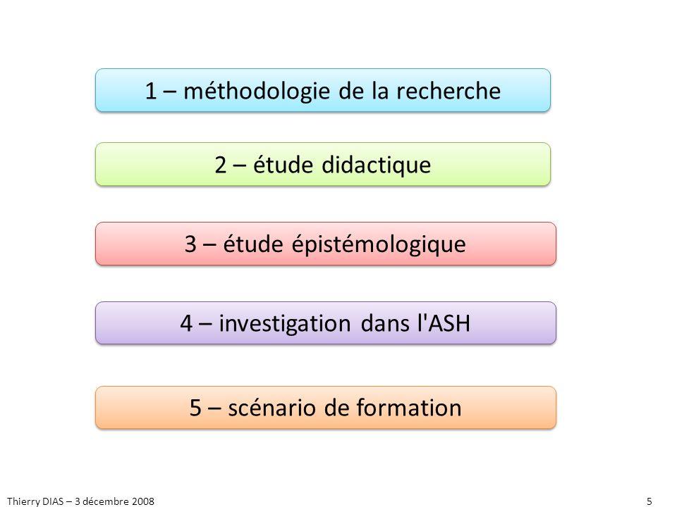 1 – méthodologie de la recherche