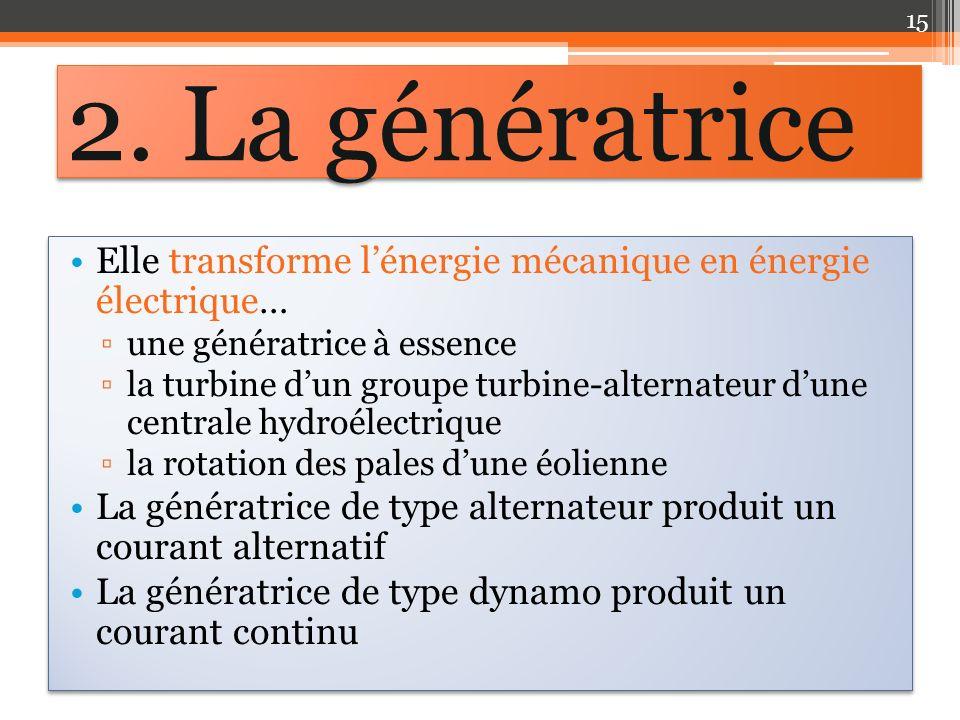 2. La génératrice Elle transforme l'énergie mécanique en énergie électrique… une génératrice à essence.