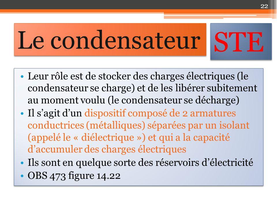 Le condensateur STE.