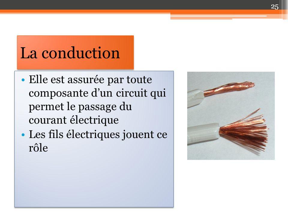 La conduction Elle est assurée par toute composante d'un circuit qui permet le passage du courant électrique.