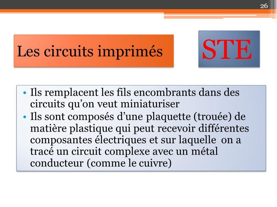 Les circuits imprimés Ils remplacent les fils encombrants dans des circuits qu'on veut miniaturiser.