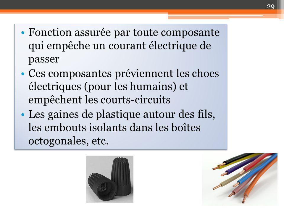 Fonction assurée par toute composante qui empêche un courant électrique de passer